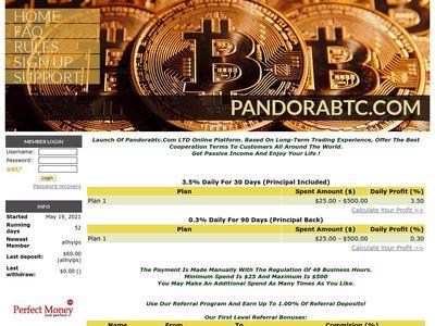 pandorabtc.com